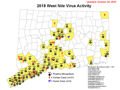 Map of West Nile Virus Activity 2018