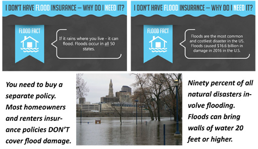 Why do you need flood insurance? Fast facts about flooding.