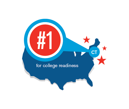 1 in college readiness