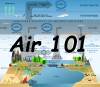 Air 101 Video Icon