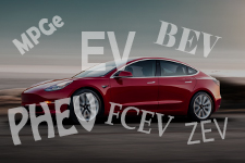 Electric vehicle with EV related words superimposed