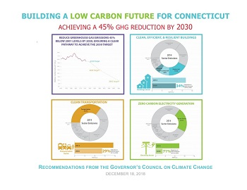 Building a Low Carbon Future for Connecticut