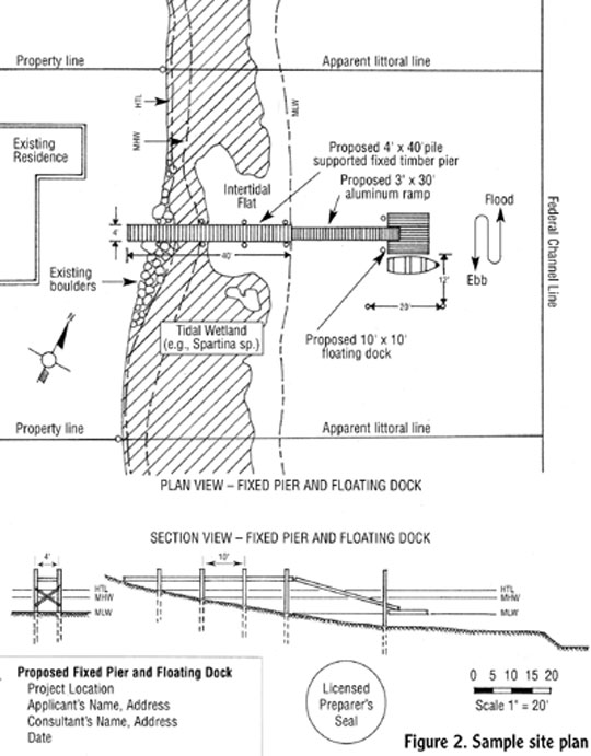 Figure 2. Sample site plan