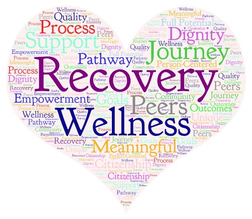 Word cloud of recovery in a heart shape