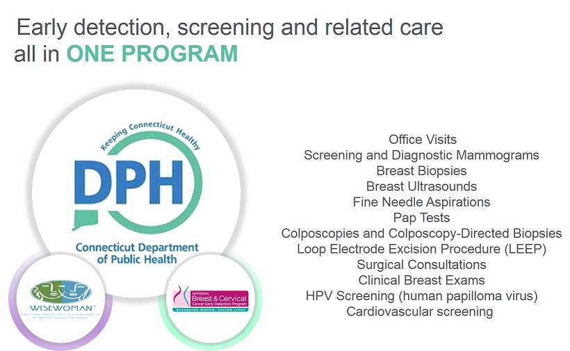 Early detection, screening and related care all in one program