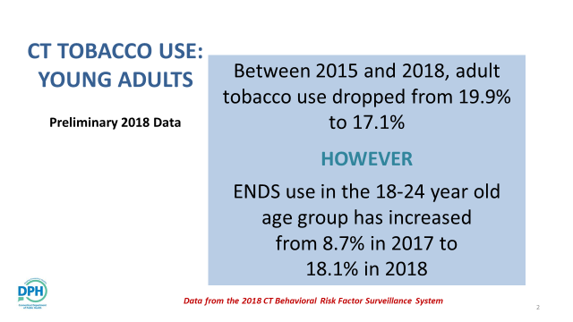 Tobacco use among Connecticut young adults - Preliminary 2018 data