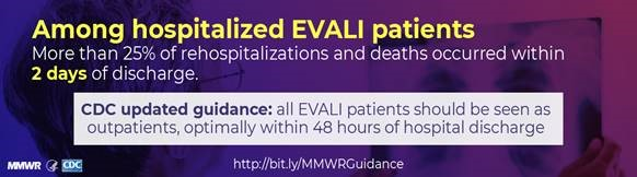 All EVALI patients should be seen as outpatients, optimally within 48 hours of hospital discharge