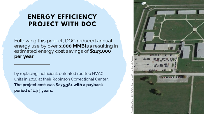 DOC - Energy Efficiency Project