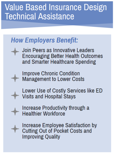 Image of list of benefits of the VBID program
