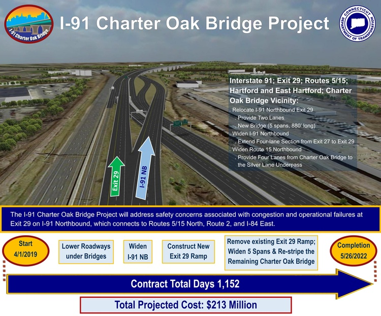 Interstate 91 Exit 29 project