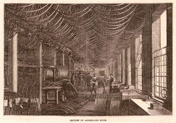Pope Manufacturing in 1881