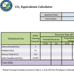 CO2 Equivalents Calculator