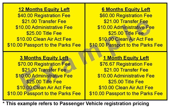 ct dmv driving test cost