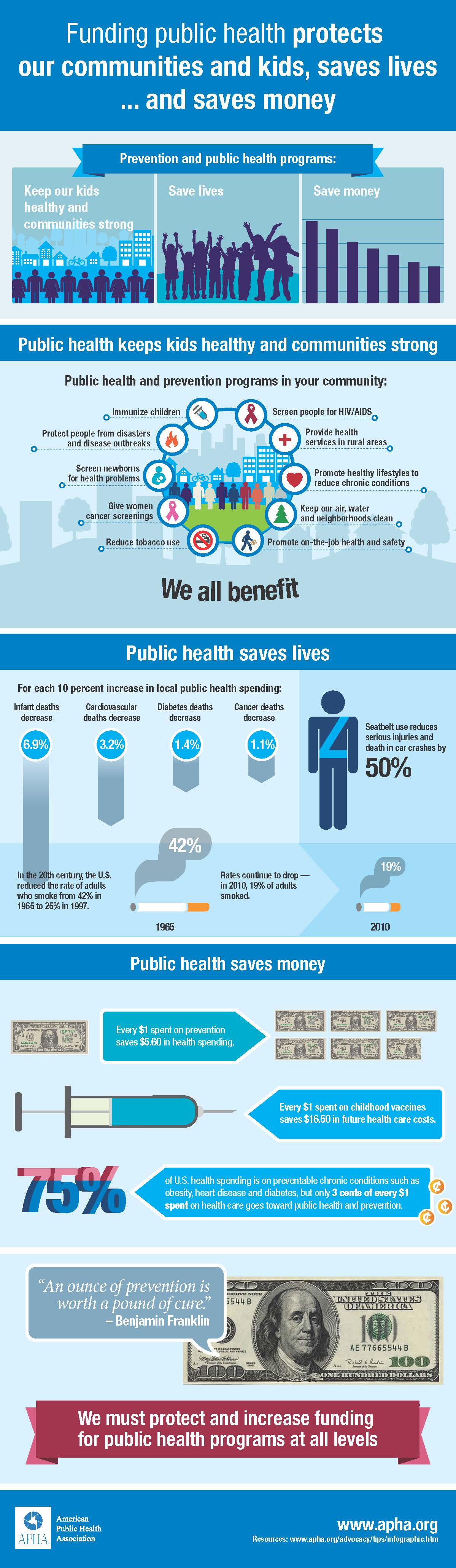 Department of Public Health DPH  portalctgov